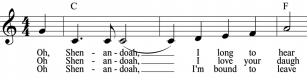standard-music-notation-1030x265.png